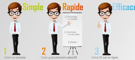 Tunisie : Pourquoi écrire son CV si on peut vous le faire gratuitement en ligne ?