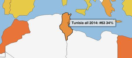 Classement d'Open Knowledge sur l'Open Data des gouvernements : La Tunisie dégringole