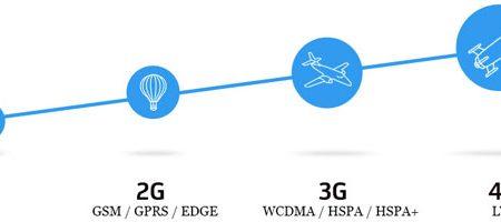 Ooredoo annonce la réussite de son premier test en 4G avec un débit pratique de 68 Mb/s